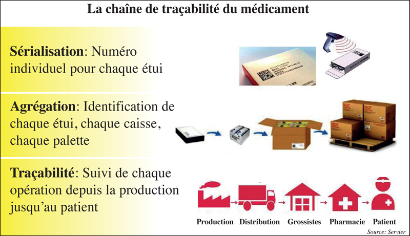 tracabilite_medicaments_044.jpg
