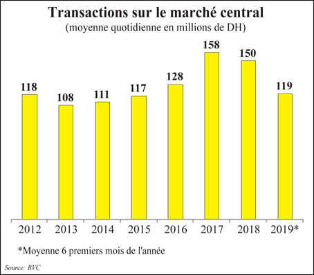 transaction_marche_061.jpg