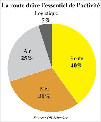 transport_logistique_073.jpg