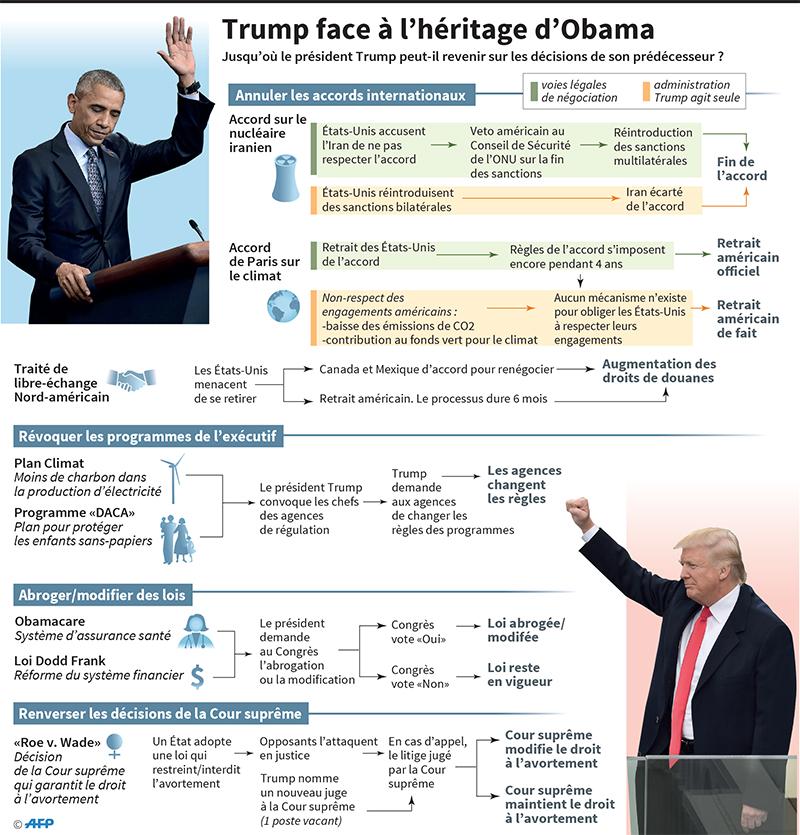trump_vs_obama_bon_4892.jpg