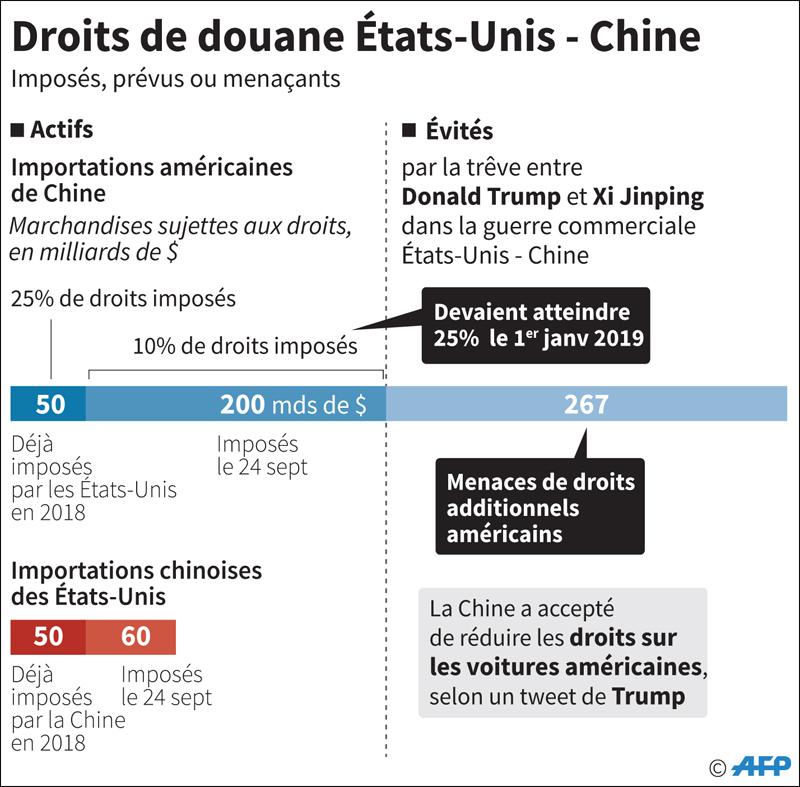 usa_chine_economie_043.jpg