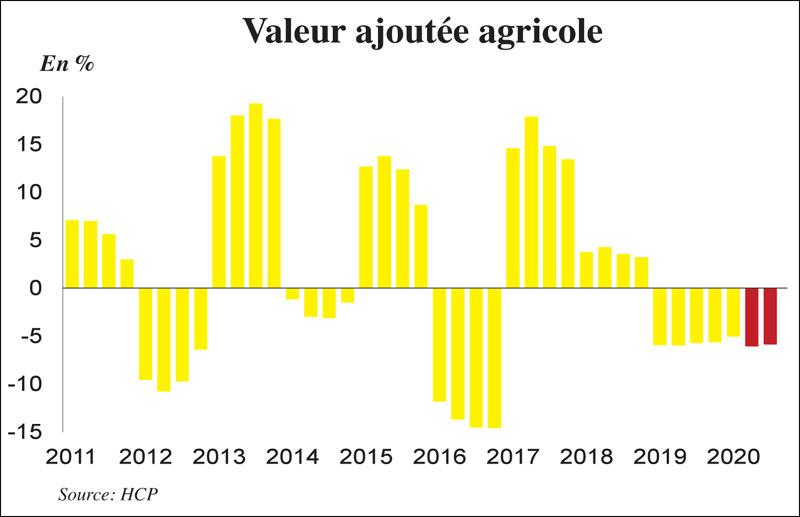 valeur-ajoutee-agricole-098.jpg