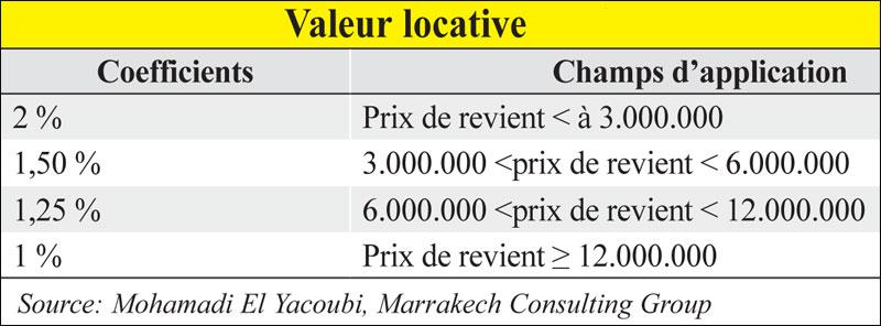 valeur-locative-025.jpg