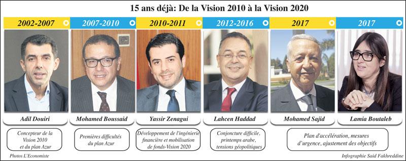 vision_2020_tourisme_041.jpg