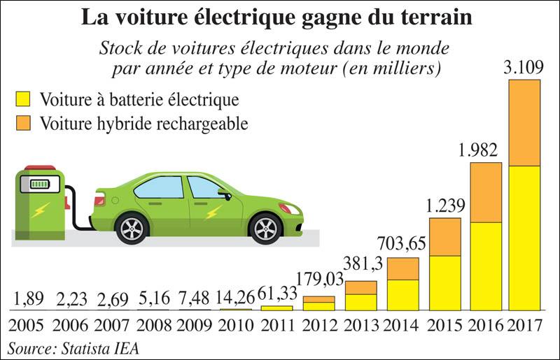 voiture_electrique_renault_098.jpg