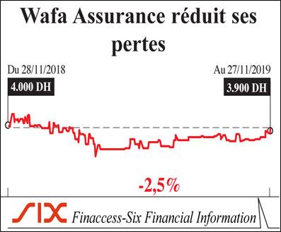 wafa-assurance-043.jpg