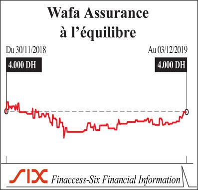 wafa-assurance-047.jpg