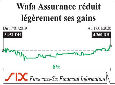 wafa-assurance-079.jpg