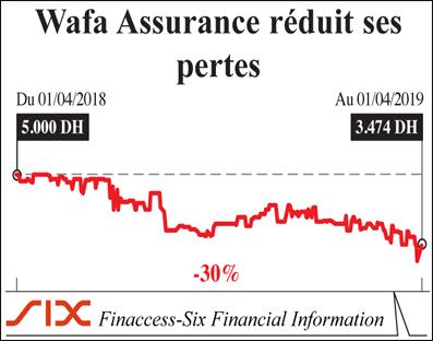 wafa_assurance_086.jpg