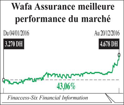 wafa_assurance_21.jpg