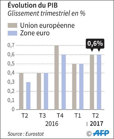 zone_euro_croissance_078.jpg