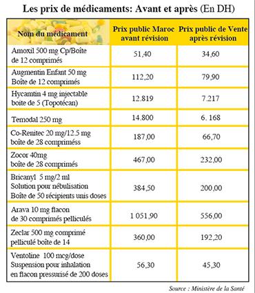 Cortancyl 5 Mg Générique – toepoint.com