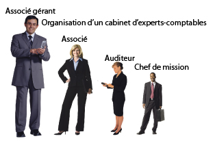 expert comptable salaire