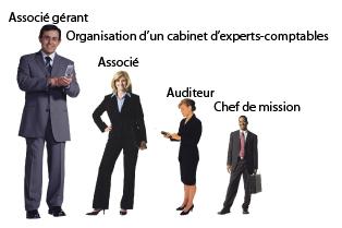 expert comptable salaire